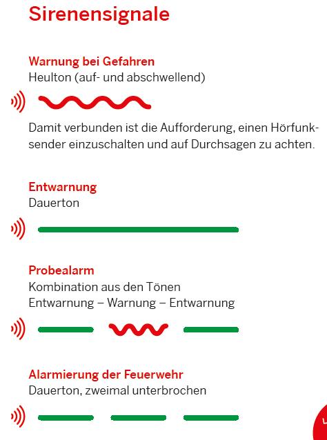 Quelle: Ministerium des Inneren des Landes Nordrhein-Westfalen